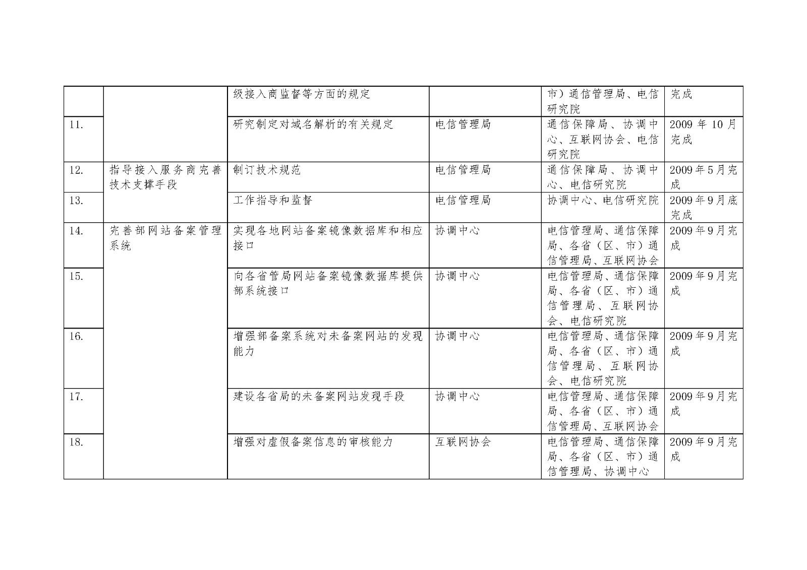 《关于加强网站备案管理的工作方案》的通知_页面_20.jpg