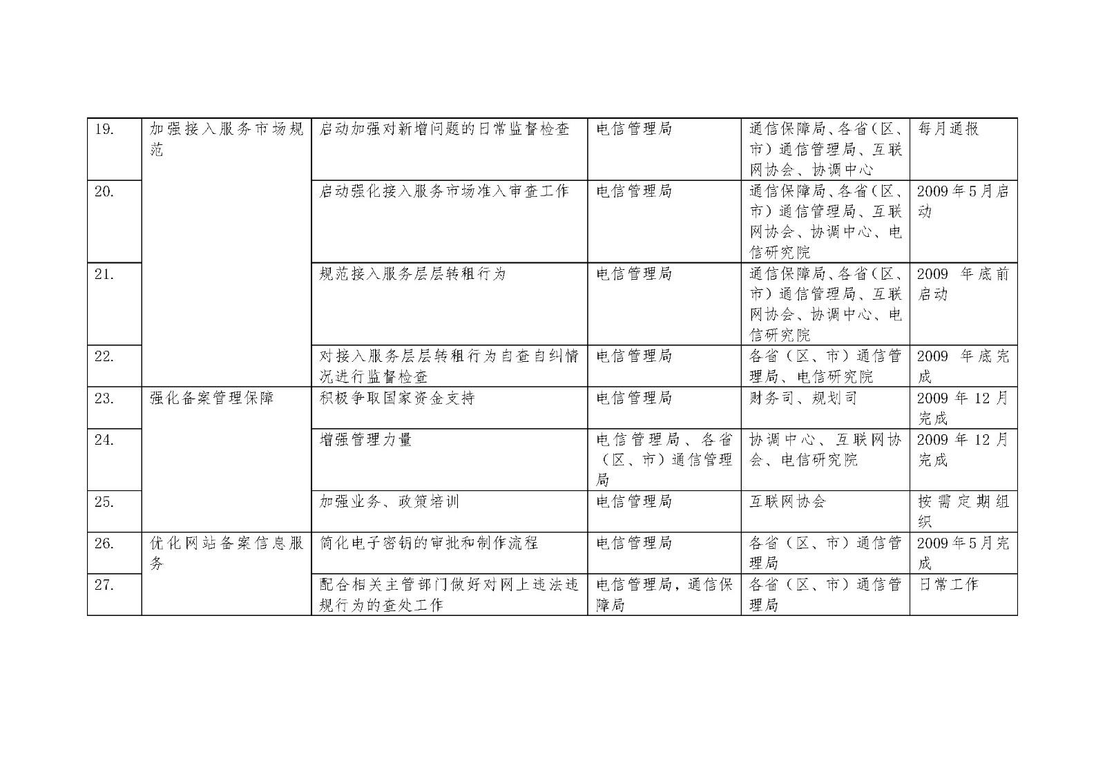 《关于加强网站备案管理的工作方案》的通知_页面_21.jpg