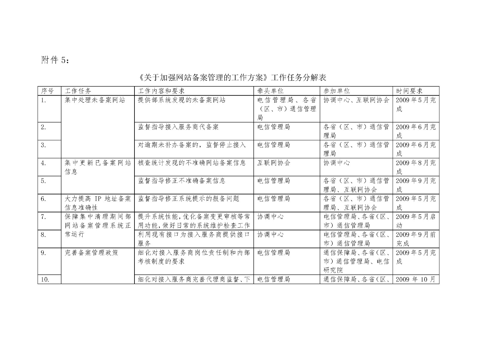 《关于加强网站备案管理的工作方案》的通知_页面_19.jpg