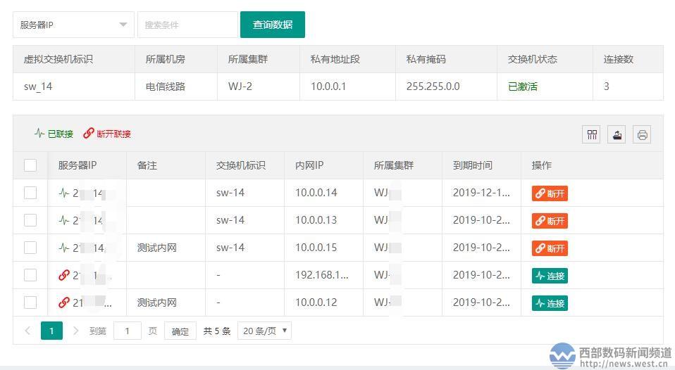 西部数码建站助手_西部数码专有网络VPC功能全新升级!