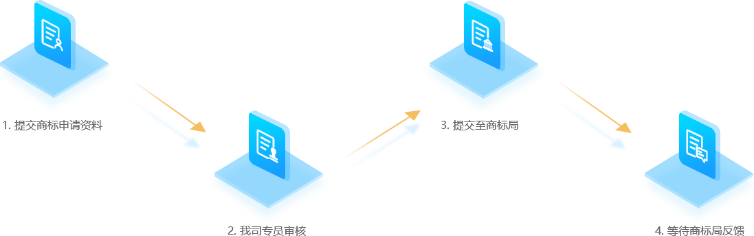 商标注册流程